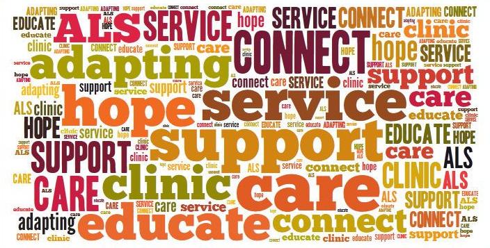 Care Services FAQ